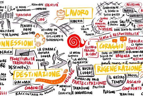 Il Congresso di Slow Food Italia a Genova elegge Barbara Nappini nuova presidente