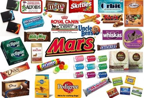 L'avviso shock della Mars: «I nostri prodotti? Non mangiateli troppo spesso»