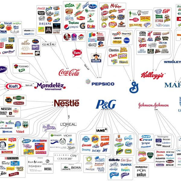 Le mire di Kraft su Unilever. A chi giova questa operazione?