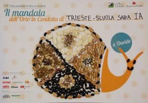 Trieste Scuola Saba I A