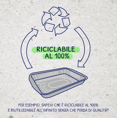 Alluminio riciclabile al 100%